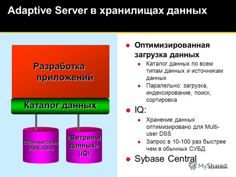 SQL-Solutions «Витрины данных» (IQ) Сборные базы (ASE, ASA) Разработка приложений Каталог данных Оптимизированная загрузка данных Каталог данных по всем типам данных и источникам данных Паралельно: загрузка, индексирование, поиск, сортировка IQ: Хран