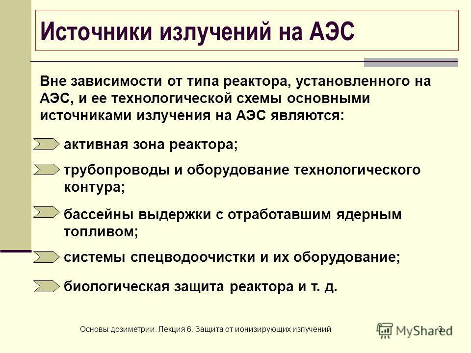 Основы дозиметрии. Лекция 6. Защита от ионизирующих излучений3 Источники излучений на АЭС Вне зависимости от типа реактора, установленного на АЭС, и ее технологической схемы основными источниками излучения на АЭС являются: активная зона реактора; тру
