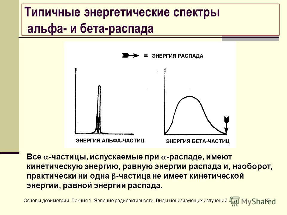 Основы дозиметрии. Лекция 1. Явление радиоактивности. Виды ионизирующих излучений13 Все -частицы, испускаемые при -распаде, имеют кинетическую энергию, равную энергии распада и, наоборот, практически ни одна -частица не имеет кинетической энергии, ра