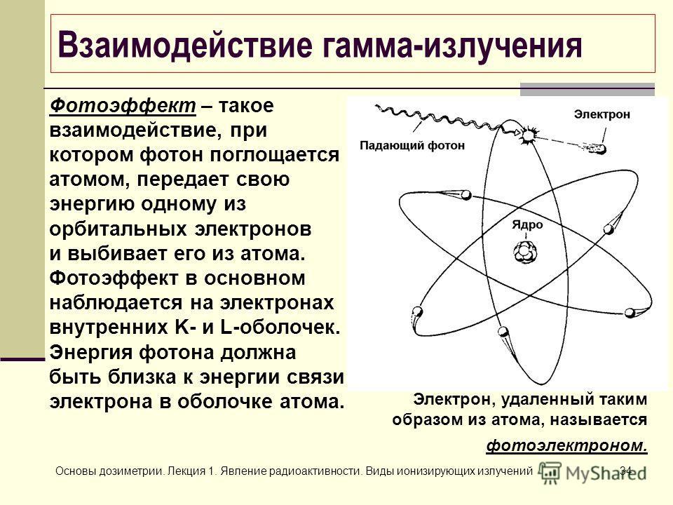 Основы дозиметрии. Лекция 1. Явление радиоактивности. Виды ионизирующих излучений34 Фотоэффект – такое взаимодействие, при котором фотон поглощается атомом, передает свою энергию одному из орбитальных электронов и выбивает его из атома. Фотоэффект в