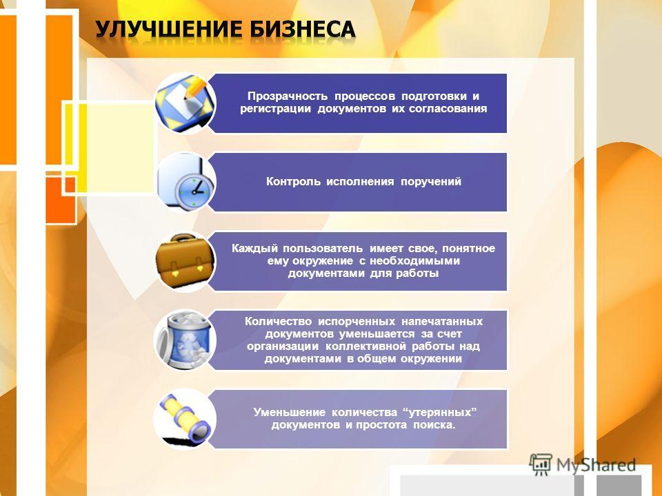 Прозрачность процессов подготовки и регистрации документов их согласования Контроль исполнения поручений Каждый пользователь имеет свое, понятное ему окружение с необходимыми документами для работы Количество испорченных напечатанных документов умень