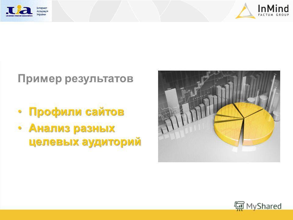 Пример результатов Профили сайтовПрофили сайтов Анализ разных целевых аудиторийАнализ разных целевых аудиторий