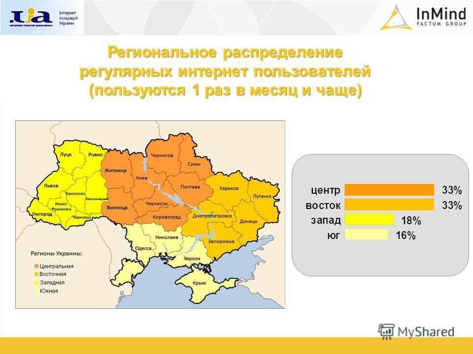 Региональное распределение регулярных интернет пользователей (пользуются 1 раз в месяц и чаще)