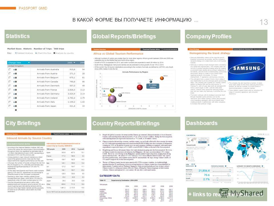 © Euromonitor International 13 Country Reports/Briefings Global Reports/BriefingsCompany Profiles City Briefings PASSPORT GMID Statistics Dashboards + links to real time news sites В КАКОЙ ФОРМЕ ВЫ ПОЛУЧАЕТЕ ИНФОРМАЦИЮ...