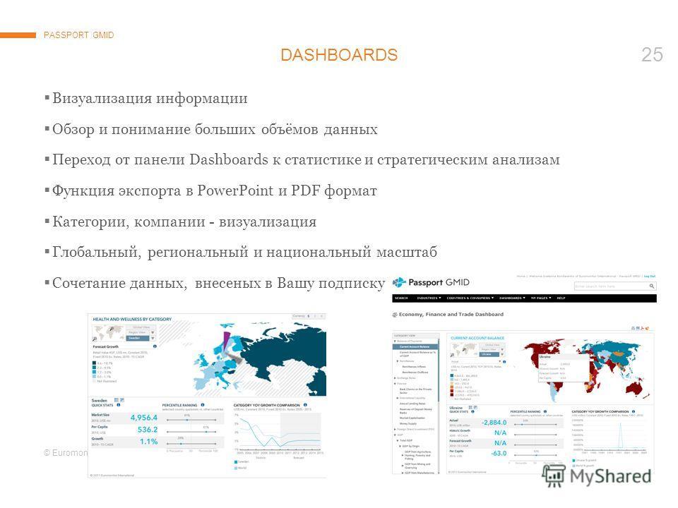 © Euromonitor International 25 DASHBOARDS Визуализация информации Обзор и понимание больших объёмов данных Переход от панели Dashboards к статистике и стратегическим анализам Функция экспорта в PowerPoint и PDF формат Категории, компании - визуализац