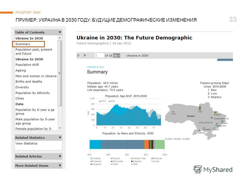 © Euromonitor International 33 ПРИМЕР: УКРАИНА В 2030 ГОДУ: БУДУЩИЕ ДЕМОГРАФИЧЕСКИЕ ИЗМЕНЕНИЯ PASSPORT GMID