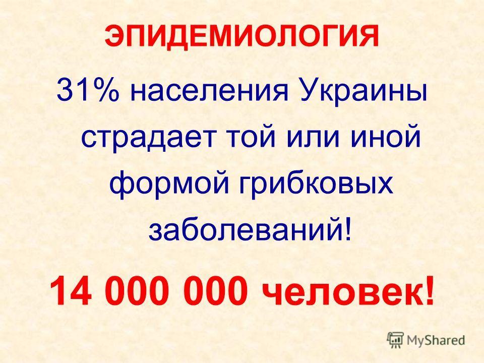 ЭПИДЕМИОЛОГИЯ 31% населения Украины страдает той или иной формой грибковых заболеваний! 14 000 000 человек!