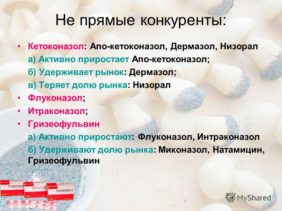 Не прямые конкуренты: Кетоконазол: Апо-кетоконазол, Дермазол, Низорал а) Активно приростает Апо-кетоконазол; б) Удерживает рынок: Дермазол; в) Теряет долю рынка: Низорал Флуконазол; Итраконазол; Гризеофульвин а) Активно приростают: Флуконазол, Интрак