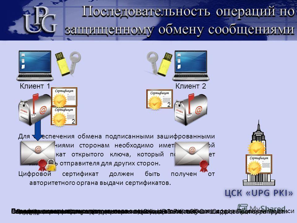 Подписать письмо личным секретным ключом Передать письмо адресату Зашифровать письмо с использованием сертификата получателя Для обеспечения обмена подписанными зашифрованными сообщениями сторонам необходимо иметь цифровой сертификат открытого ключа,