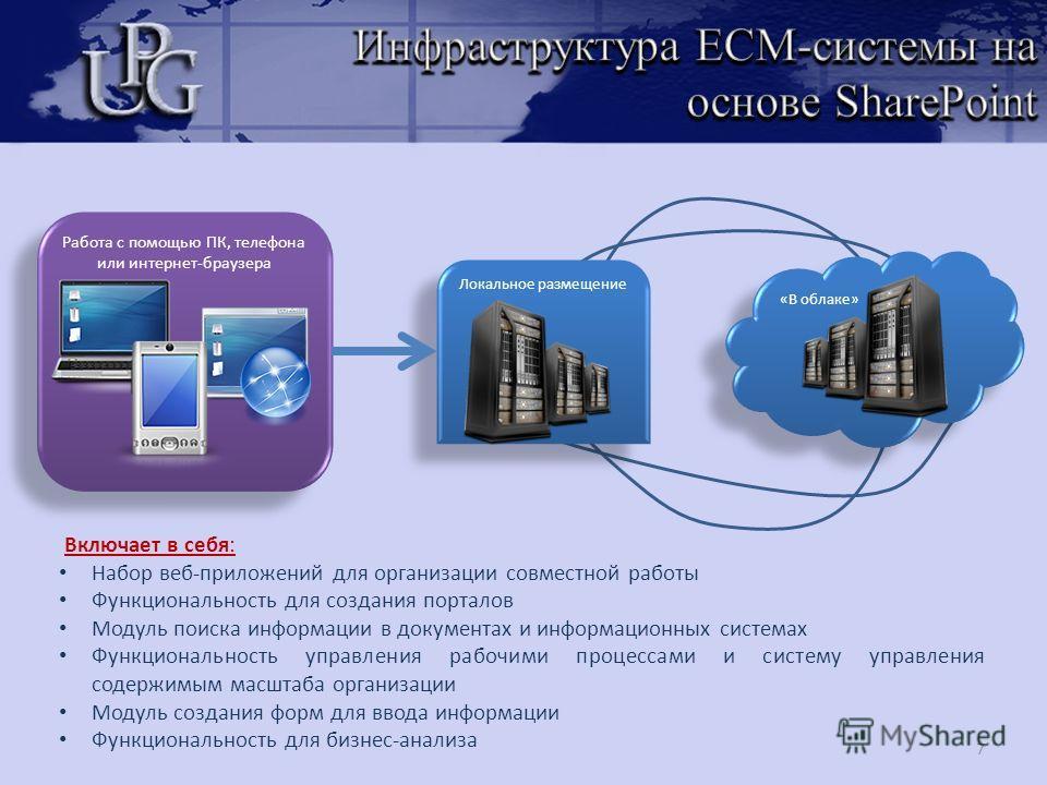 Локальное размещение Работа с помощью ПК, телефона или интернет-браузера «В облаке» Включает в себя: Набор веб-приложений для организации совместной работы Функциональность для создания порталов Модуль поиска информации в документах и информационных