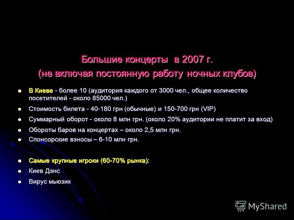 Большие концерты в 2007 г. (не включая постоянную работу ночных клубов) В Киеве - более 10 (аудитория каждого от 3000 чел., общее количество посетителей - около 85000 чел.) В Киеве - более 10 (аудитория каждого от 3000 чел., общее количество посетите
