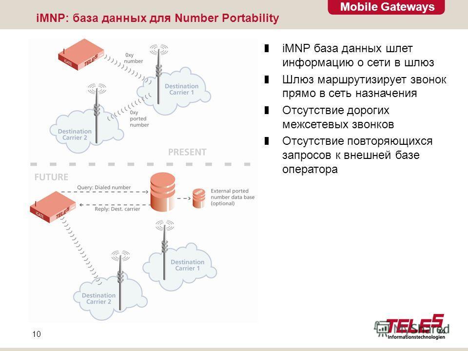 Mobile Gateways 10 iMNP: база данных для Number Portability iMNP база данных шлет информацию о сети в шлюз Шлюз маршрутизирует звонок прямо в сеть назначения Отсутствие дорогих межсетевых звонков Отсутствие повторяющихся запросов к внешней базе опера