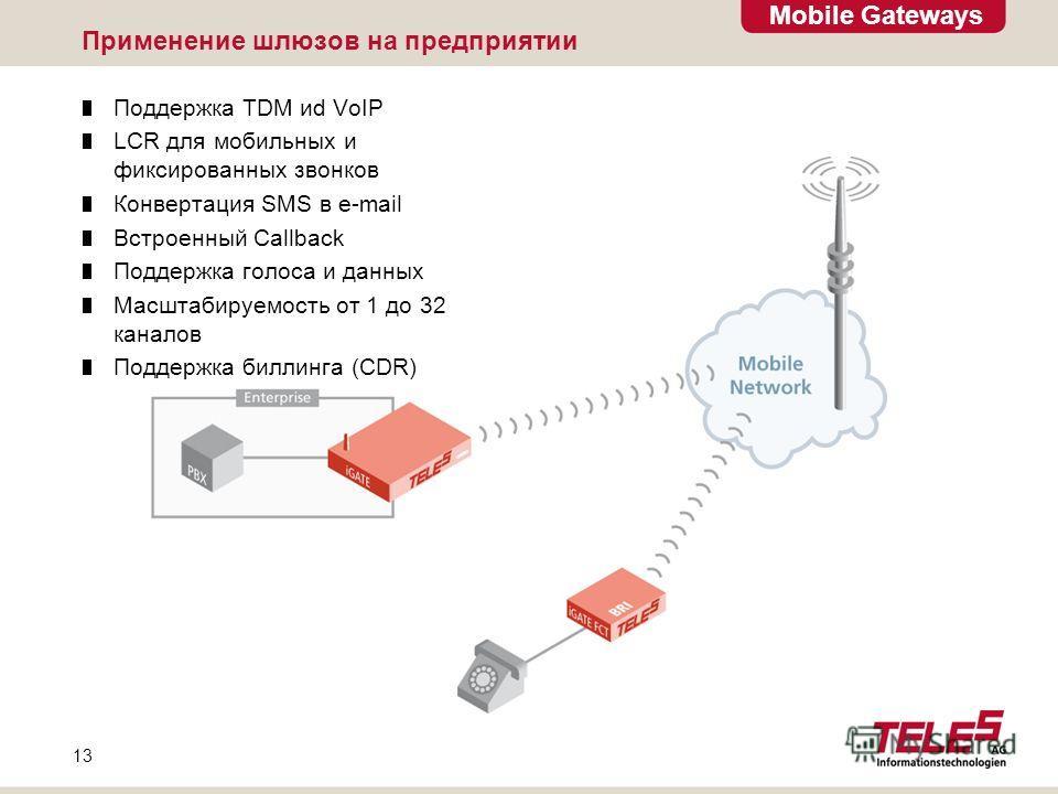 Mobile Gateways 13 Применение шлюзов на предприятии Поддержка TDM иd VoIP LCR для мобильных и фиксированных звонков Конвертация SMS в e-mail Встроенный Callback Поддержка голоса и данных Масштабируемость от 1 до 32 каналов Поддержка биллинга (CDR)