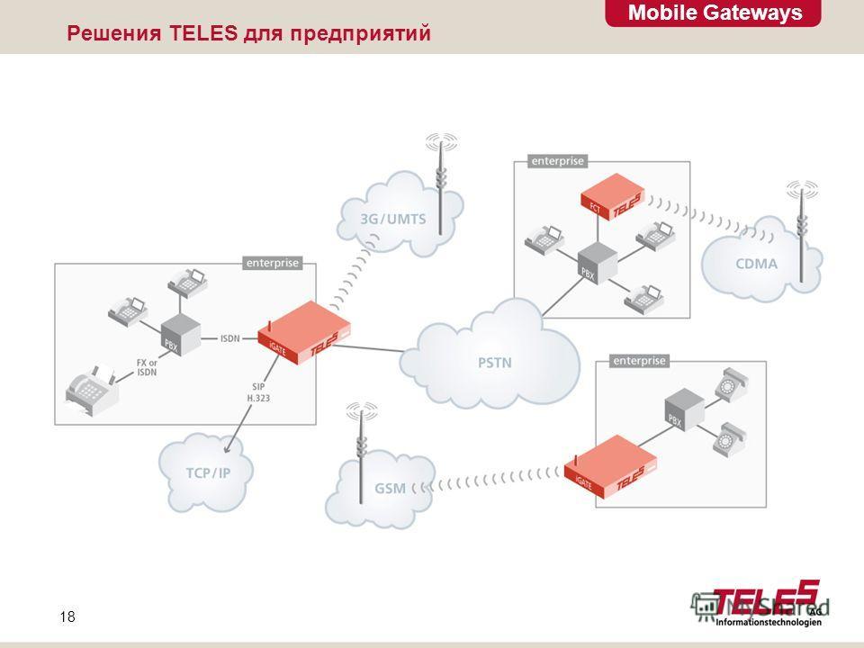 Mobile Gateways 18 Решения TELES для предприятий