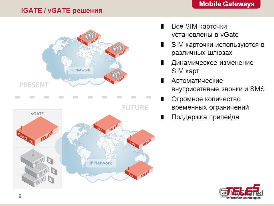Mobile Gateways 9 iGATE / vGATE решения Все SIM карточки установлены в vGate SIM карточки используются в различных шлюзах Динамическое изменение SIM карт Автоматические внутрисетевые звонки и SMS Огромное количество временных ограничений Поддержка пр