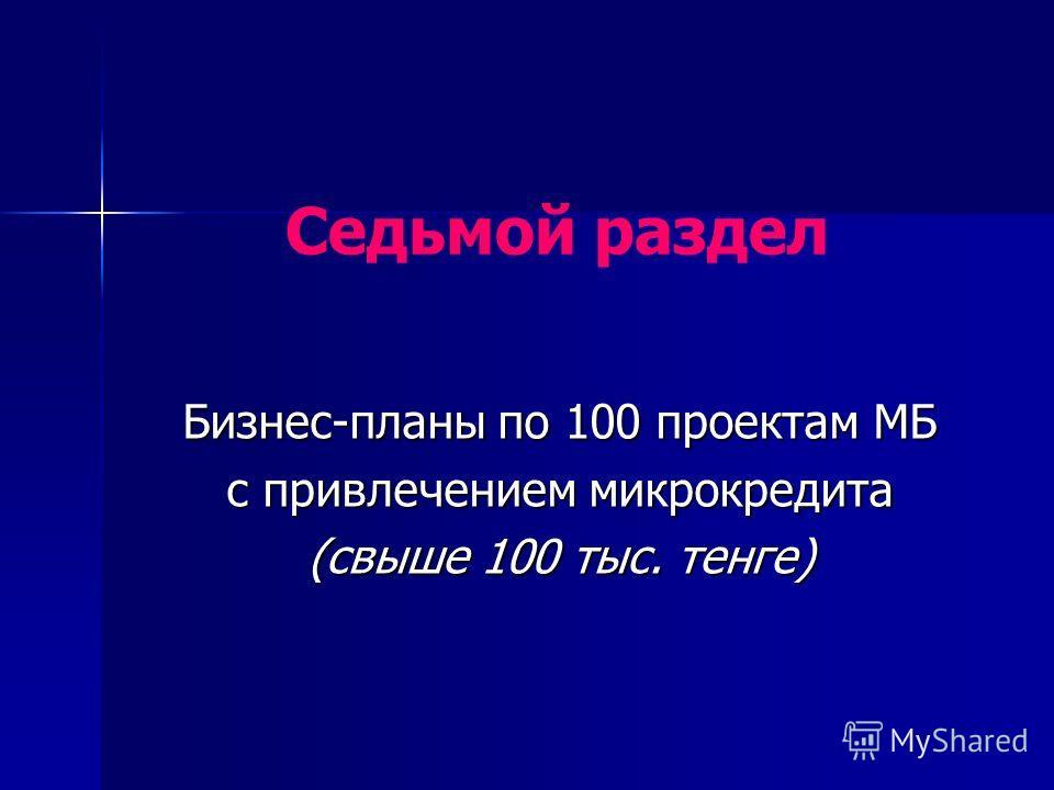 Бизнес-планы по 100 проектам МБ с привлечением микрокредита (свыше 100 тыс. тенге) Седьмой раздел