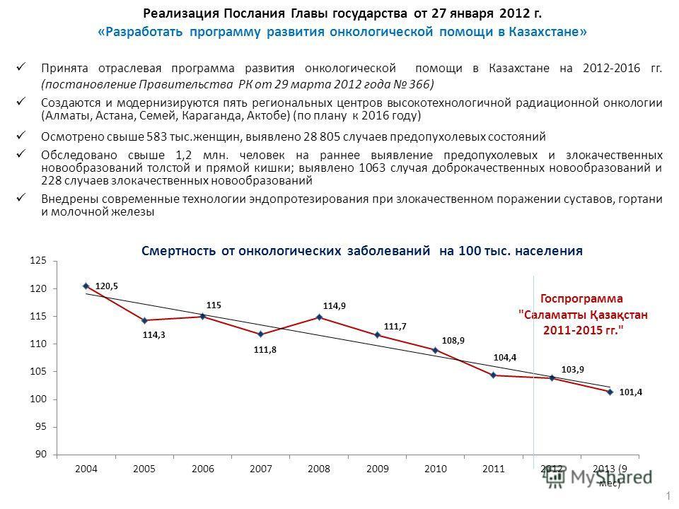 Реализация Послания Главы государства от 27 января 2012 г. «Разработать программу развития онкологической помощи в Казахстане» Госпрограмма