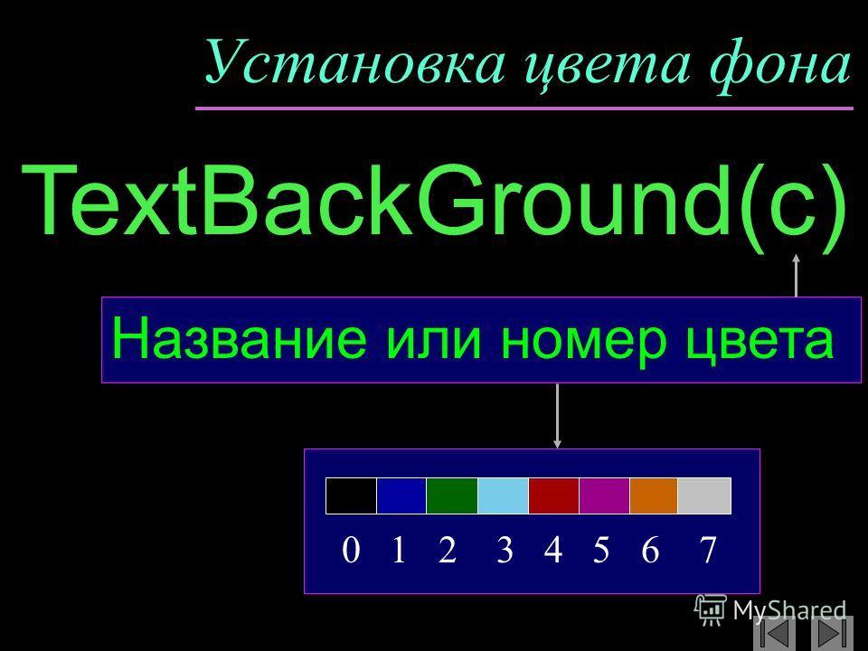 Установка цвета фона Название или номер цвета TextBackGround(c) 0 1 2 3 4 5 6 7
