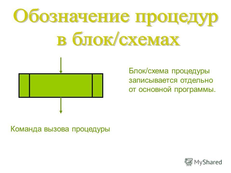 Блок/схема процедуры