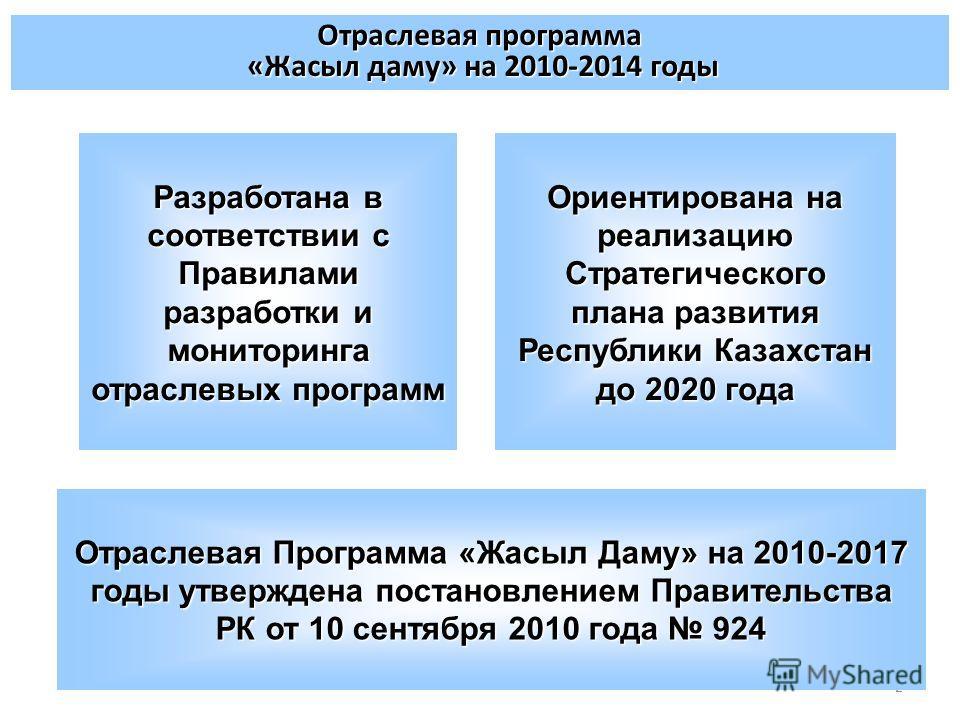 2 Отраслевая программа «Жасыл даму» на 2010-2014 годы Разработана в соответствии с Правилами разработки и мониторинга отраслевых программ Ориентирована на реализацию Стратегического плана развития Республики Казахстан до 2020 года Отраслевая Программ