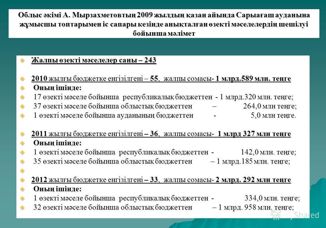 Облыс әкімі А. Мырзахметовтың 2009 жылдың қазан айында Сарыағаш ауданына жұмысшы топтарымен іс сапары кезінде анықталған өзекті мәселелердің шешілуі бойынша мәлімет Жалпы өзекті мәселелер саны – 243 Жалпы өзекті мәселелер саны – 243 2010 жылғы бюджет