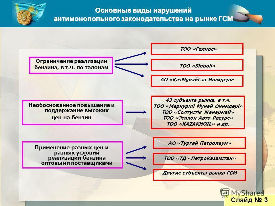 Наши предложения Функциональное укрепление Агентства Индекс цен, оптовые и розничные цены на бензин в Казахстане в сравнении со странами Таможенного Союза Основные виды нарушений антимонопольного законодательства на рынке ГСМ Ограничение реализации б