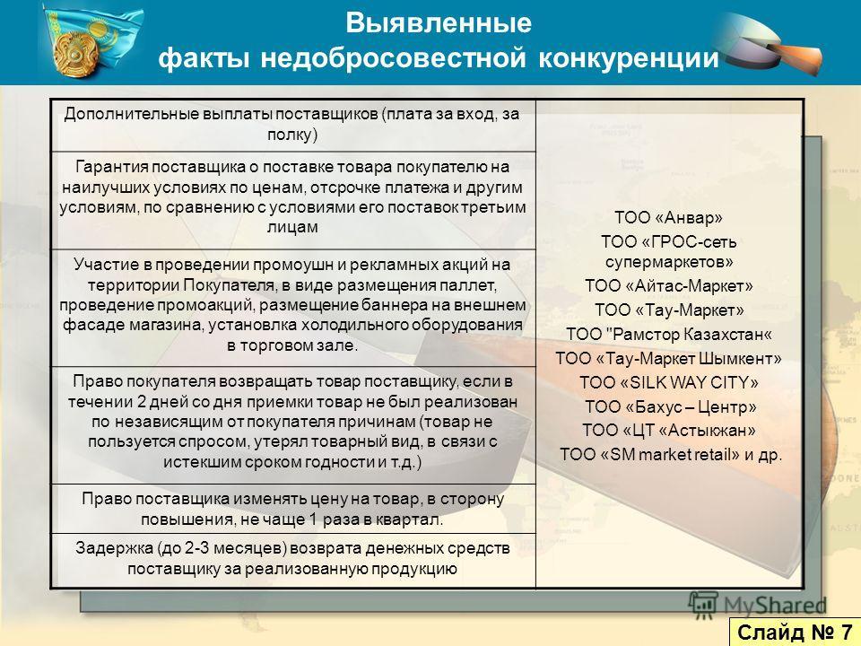 Наши предложения Функциональное укрепление Агентства Индекс цен, оптовые и розничные цены на бензин в Казахстане в сравнении со странами Таможенного Союза Выявленные факты недобросовестной конкуренции Дополнительные выплаты поставщиков (плата за вход