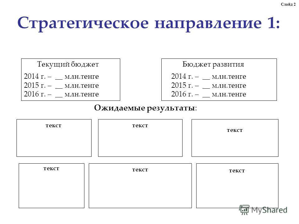 Стратегическое направление 1: Текущий бюджет 2014 г. – __ млн.тенге 2015 г. – __ млн.тенге 2016 г. – __ млн.тенге Бюджет развития 2014 г. – __ млн.тенге 2015 г. – __ млн.тенге 2016 г. – __ млн.тенге Ожидаемые результаты: текст Слайд 2