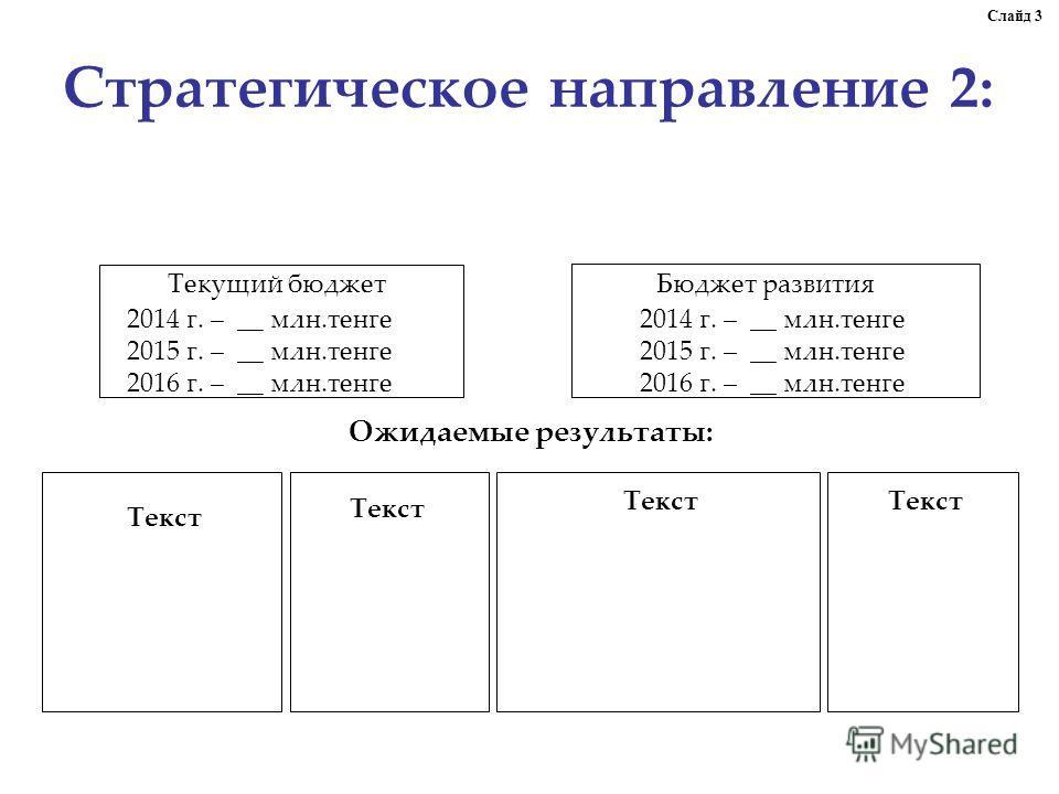 Стратегическое направление 2: Текущий бюджет 2014 г. – __ млн.тенге 2015 г. – __ млн.тенге 2016 г. – __ млн.тенге Ожидаемые результаты: 2014 г. – __ млн.тенге 2015 г. – __ млн.тенге 2016 г. – __ млн.тенге Бюджет развития Слайд 3 Текст
