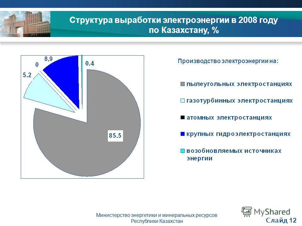 Министерство энергетики и минеральных ресурсов Республики Казахстан Структура выработки электроэнергии в 2008 году по Казахстану, % Слайд 12 Министерство энергетики и минеральных ресурсов Республики Казахстан 8,9 Производство электроэнергии на: