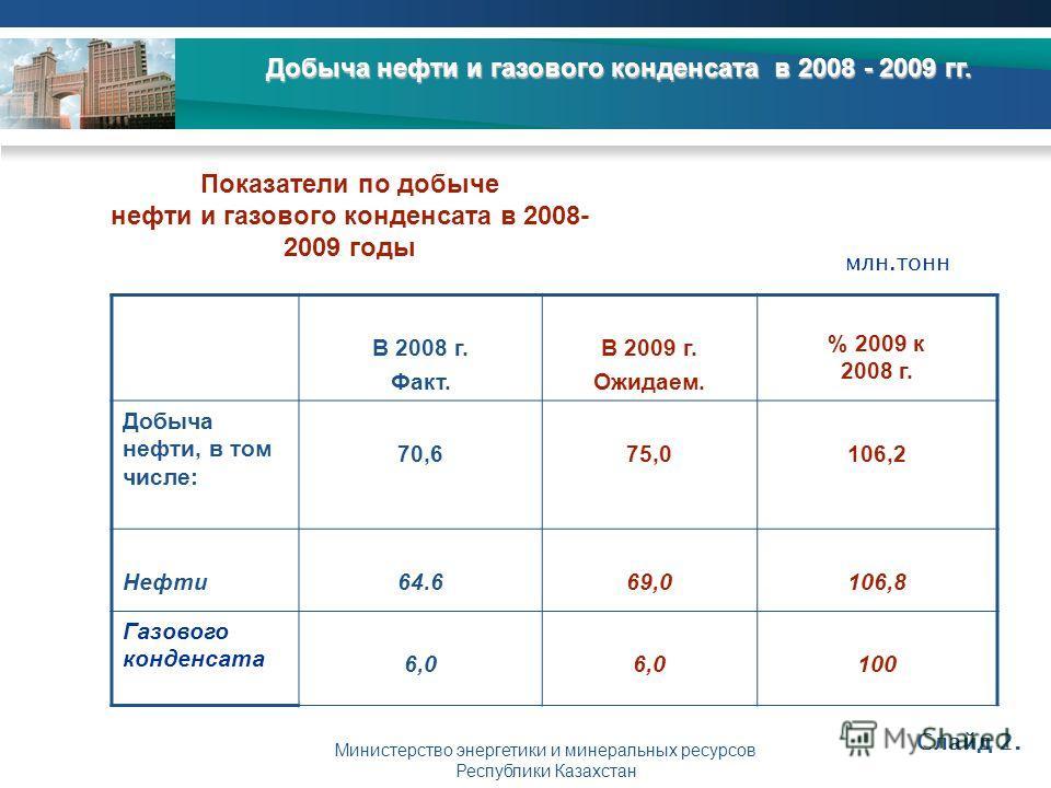 Министерство энергетики и минеральных ресурсов Республики Казахстан Добыча нефти и газового конденсата в 2008 - 2009 гг. Слайд 2. Показатели по добыче нефти и газового конденсата в 2008- 2009 годы В 2008 г. Факт. В 2009 г. Ожидаем. % 2009 к 2008 г. Д