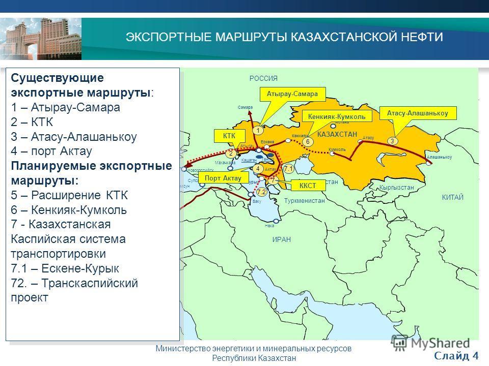 Министерство энергетики и минеральных ресурсов Республики Казахстан ЭКСПОРТНЫЕ МАРШРУТЫ КАЗАХСТАНСКОЙ НЕФТИ ПОЛЬША ГЕРМАНИЯ БЕЛАРУСЬ УКРАИНА РОССИЯ ИРАН ТУРЦИЯ ЧЕРНОЕ МОРЕ КИТАЙ СРЕДИЗЕМНОЕ МОРЕ РУМЫНИЯ 7 КАЗАХСТАН Узбекистан Туркменистан Кыргызстан