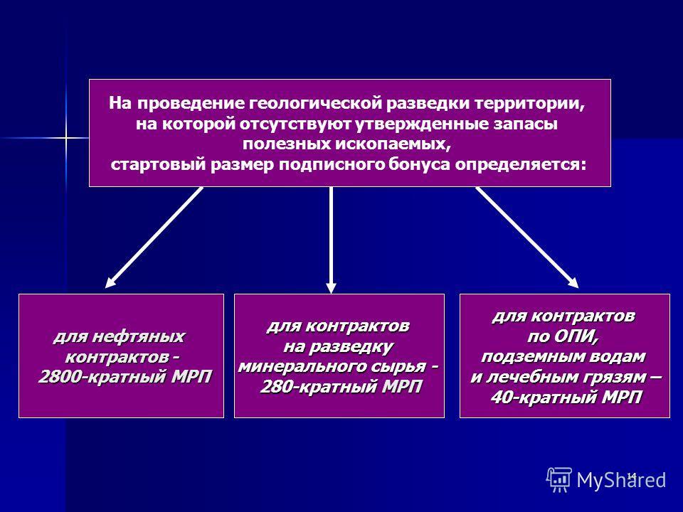 14 для нефтяных контрактов - 2800-кратный МРП 2800-кратный МРП для контрактов на разведку минерального сырья - 280-кратный МРП На проведение геологической разведки территории, на которой отсутствуют утвержденные запасы полезных ископаемых, стартовый