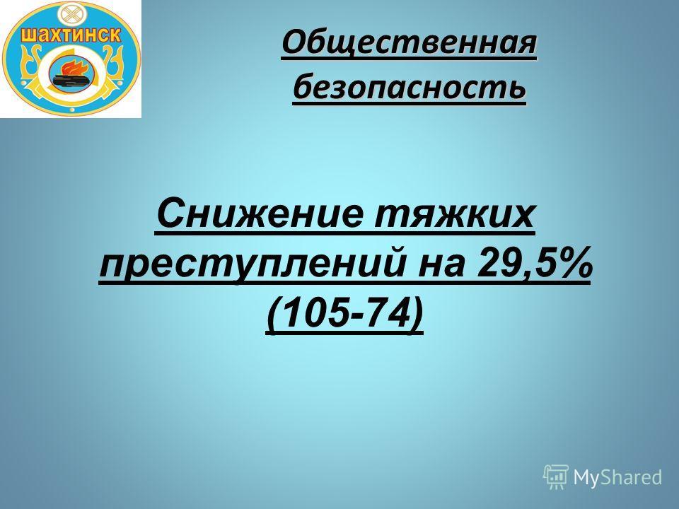 Общественная безопасность Снижение тяжких преступлений на 29,5% (105-74)