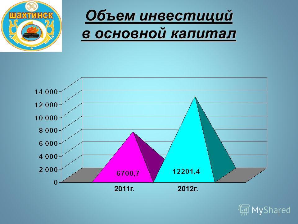 5 Объем инвестиций в основной капитал 2011г. 2012г.