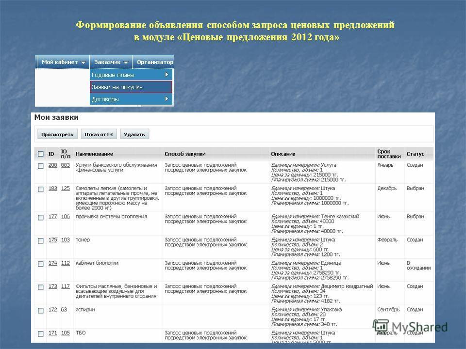 Формирование объявления способом запроса ценовых предложений в модуле «Ценовые предложения 2012 года»
