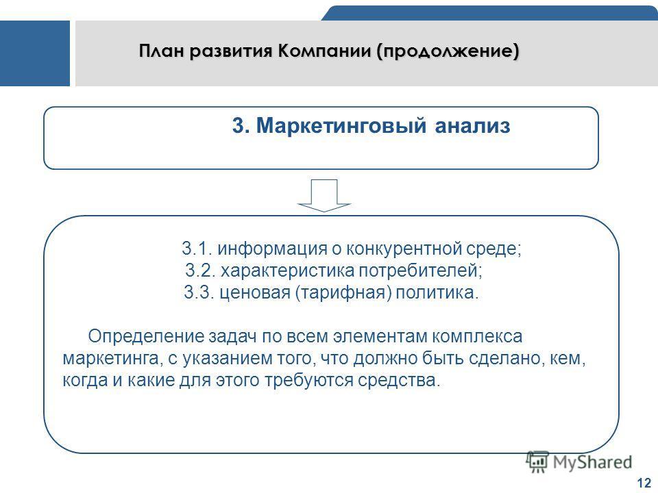 12 План развития Компании (продолжение) 3.1. информация о конкурентной среде; 3.2. характеристика потребителей; 3.3. ценовая (тарифная) политика. Определение задач по всем элементам комплекса маркетинга, с указанием того, что должно быть сделано, кем