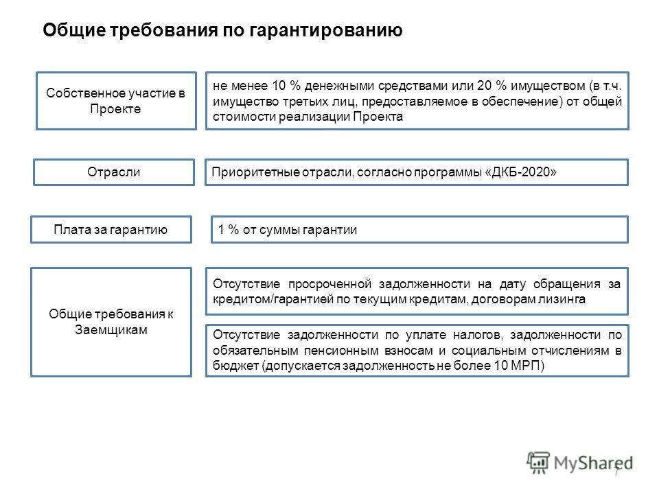 Общие требования по гарантированию 7 Плата за гарантию 1 % от суммы гарантии Отрасли Приоритетные отрасли, согласно программы «ДКБ-2020» Собственное участие в Проекте не менее 10 % денежными средствами или 20 % имуществом (в т.ч. имущество третьих ли