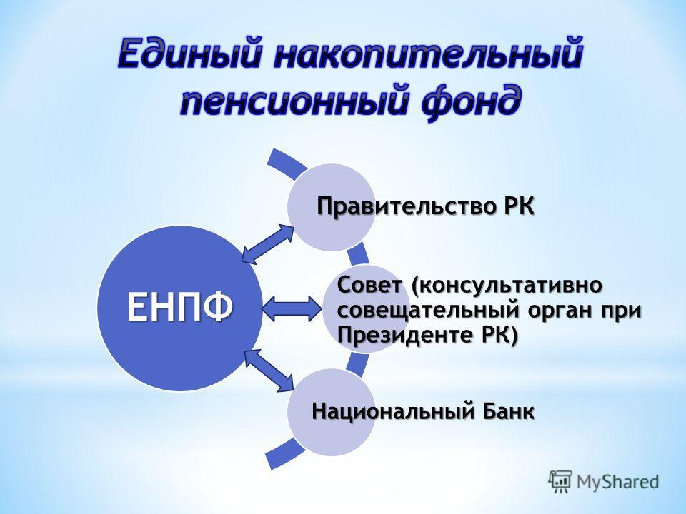 ЕНПФ Правительство РК Совет (консультативно совещательный орган при Президенте РК) Национальный Банк
