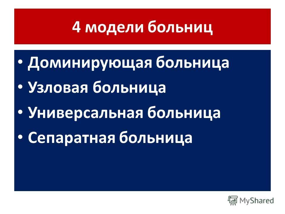 4 модели больниц Доминирующая больница Узловая больница Универсальная больница Сепаратная больница