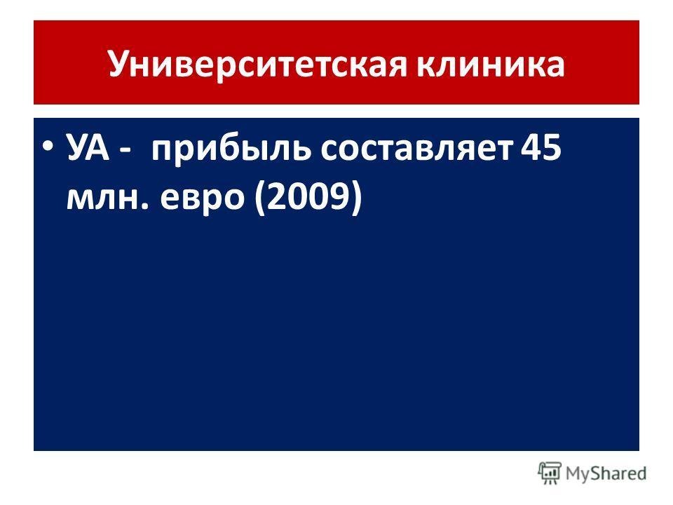 Университетская клиника УА - прибыль составляет 45 млн. евро (2009)