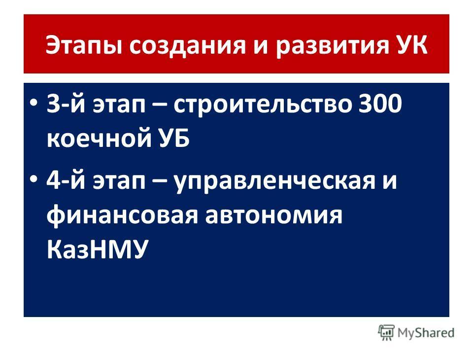 Этапы создания и развития УК 3-й этап – строительство 300 коечной УБ 4-й этап – управленческая и финансовая автономия КазНМУ