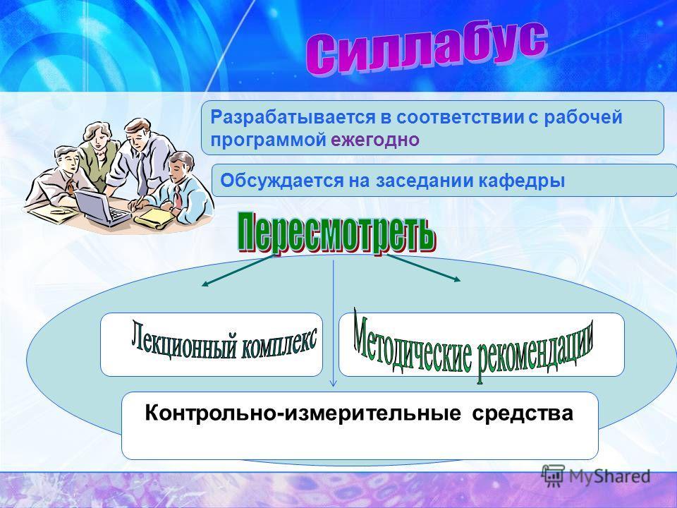 Разрабатывается в соответствии с рабочей программой ежегодно Обсуждается на заседании кафедры Контрольно-измерительные средства