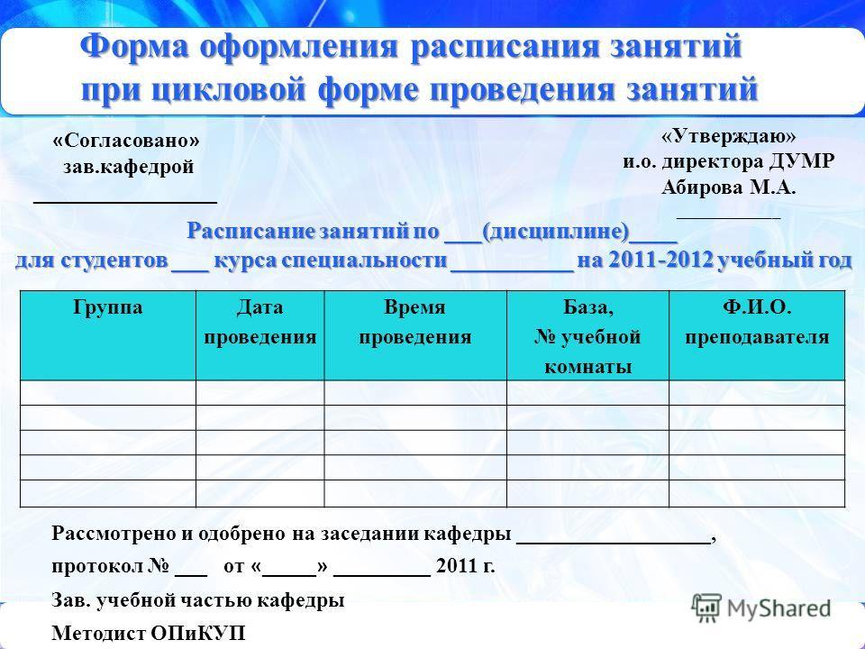 Форма оформления расписания занятий при цикловой форме проведения занятий « Согласовано » зав.кафедрой _________________ Расписание занятий по ___(дисциплине)____ для студентов ___ курса специальности __________ на 2011-2012 учебный год Группа Дата п