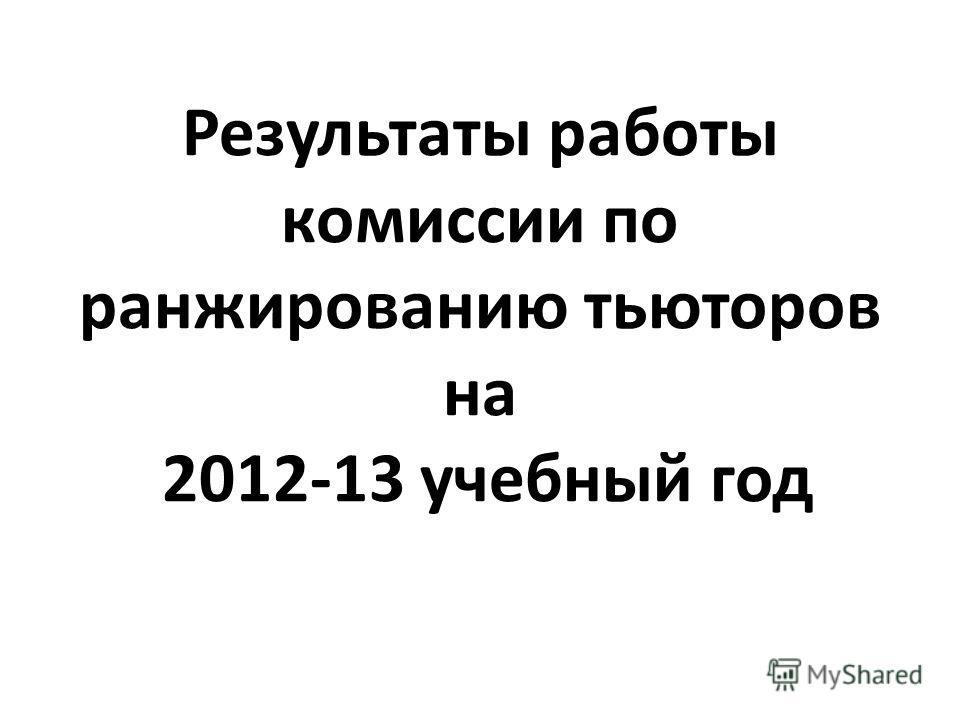 Результаты работы комиссии по ранжированию тьюторов на 2012-13 учебный год