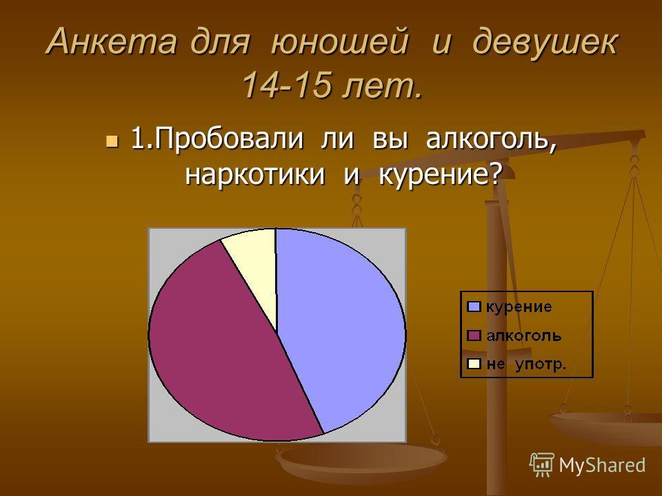 Анкета для юношей и девушек 14-15 лет. 1.Пробовали ли вы алкоголь, наркотики и курение? 1.Пробовали ли вы алкоголь, наркотики и курение?