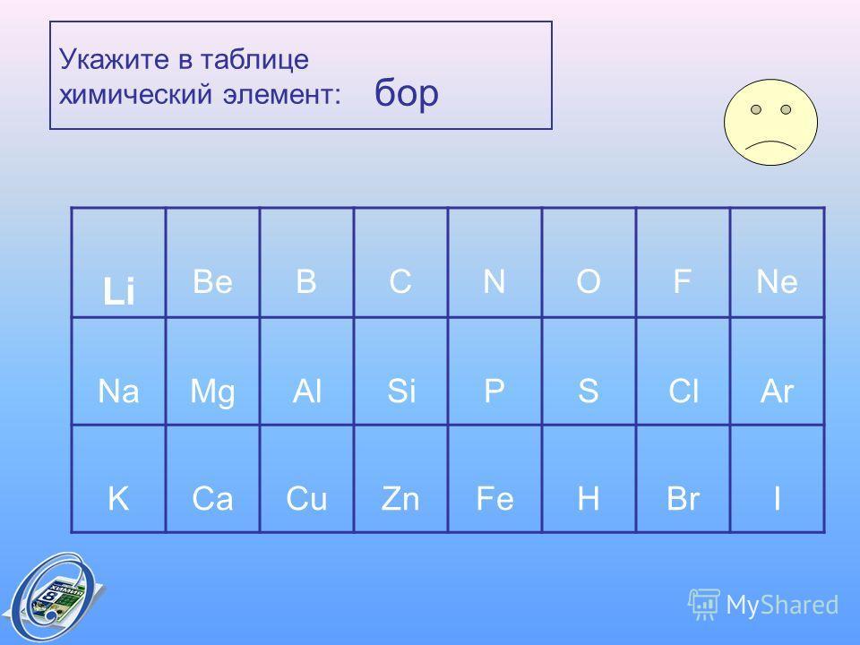 Укажите в таблице химический элемент: бор Li BeBCNOFNe NaMgAlSiPSClAr KCaCuZnFeHBrI