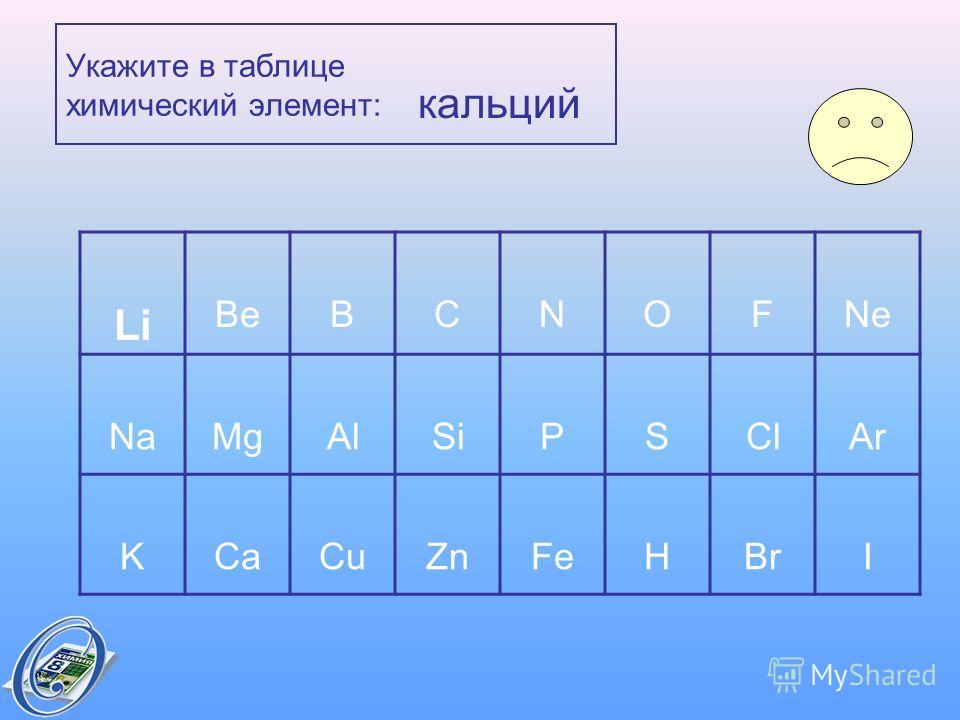 Укажите в таблице химический элемент: кальций Li BeBCNOFNe NaMgAlSiPSClAr KCaCuZnFeHBrI