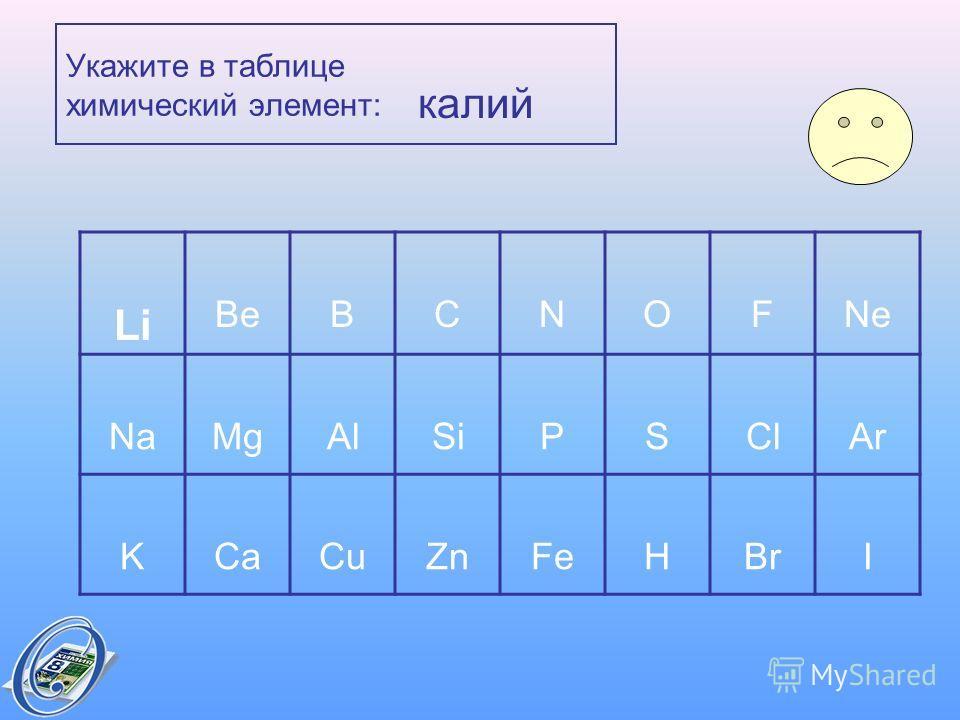 Укажите в таблице химический элемент: калий Li BeBCNOFNe NaMgAlSiPSClAr KCaCuZnFeHBrI
