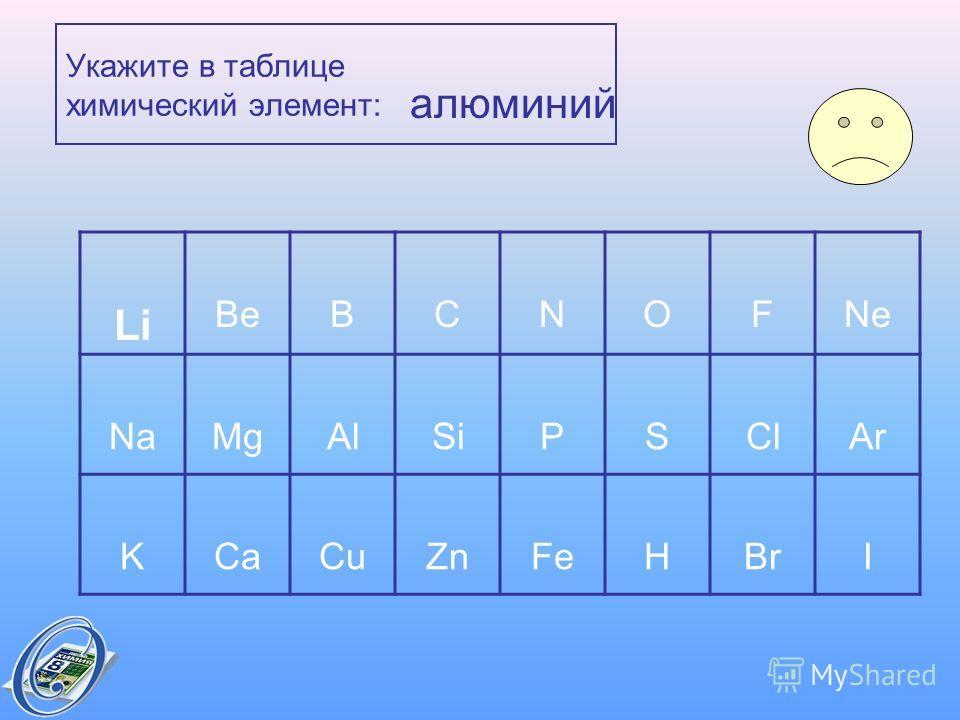 Укажите в таблице химический элемент: алюминий Li BeBCNOFNe NaMgAlSiPSClAr KCaCuZnFeHBrI